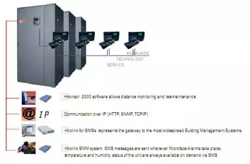 【干货】机房综合楼的节能方案 (图4)