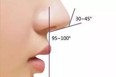 昆明注射玻尿酸隆鼻、假体隆鼻、自体软骨隆鼻选哪种?