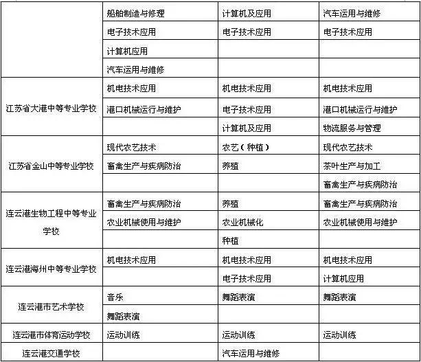 2017年连云港中小学招生政策出炉你关心的问人教年级五课视频小学英语版优质图片