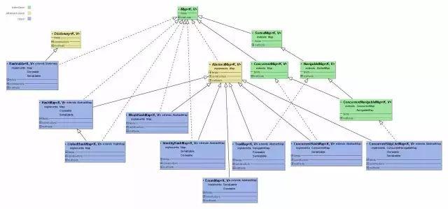 Python學習教程 | IT架構師絕對不能錯過的34張史上最全技術知識圖譜