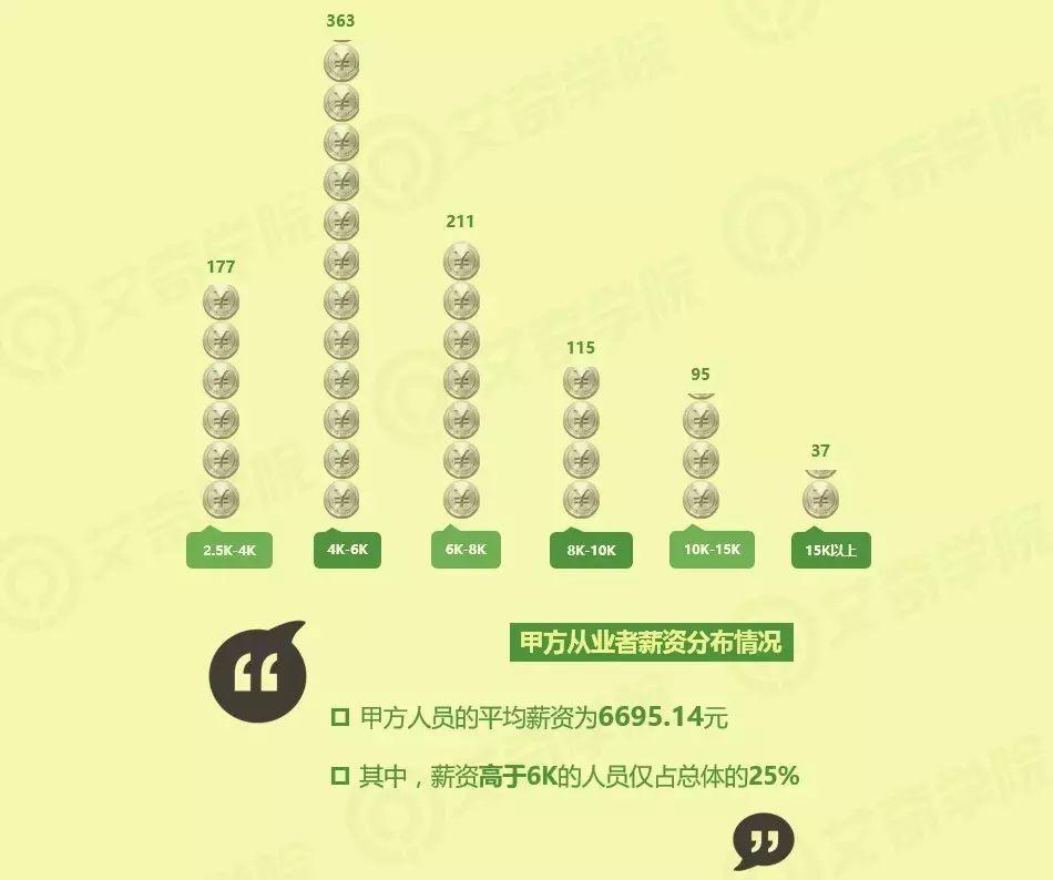 2017年度SEM行业现状调研报告