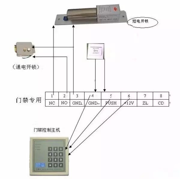 门禁系统的接线方法【技术】(图2)