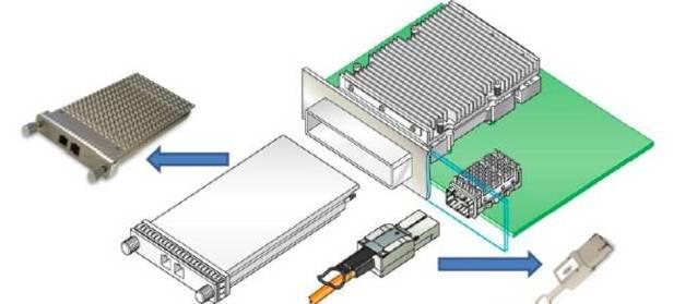 如何构建高速、安全、高性价比的40/100G 网络系统呢?(图8)