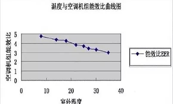 【干货】机房综合楼的节能方案 (图2)
