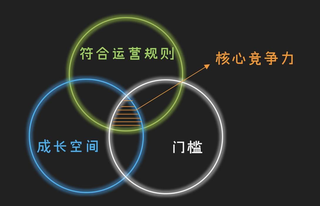 运营修行全攻略:7大核心竞争力及提升法则