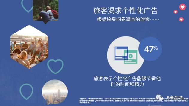 2017Facebook旅游行业海外营销手册
