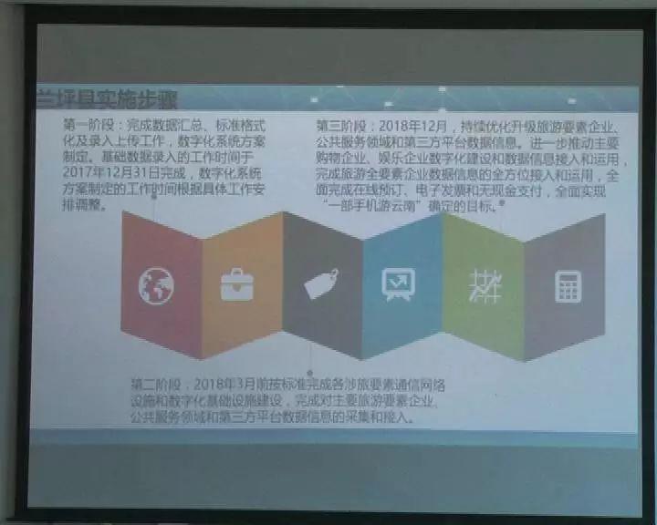 """""""一部手机游云南"""",助推兰坪旅游转型升级"""
