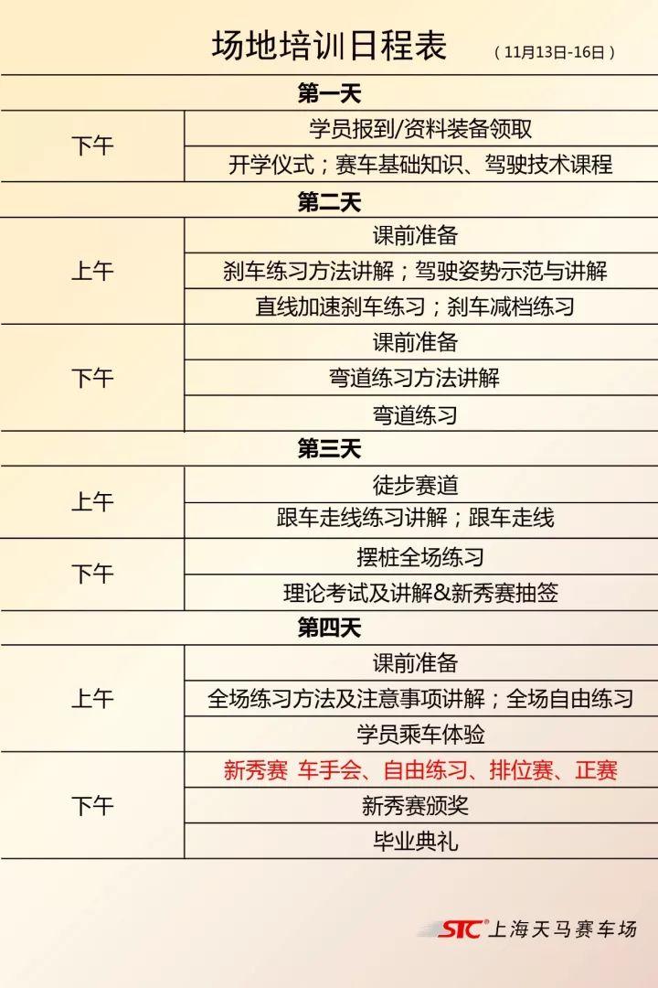 """11月E照培训 夏禹教官告诉你:""""其实赛车很简单!"""""""
