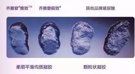 玻尿酸结构对比