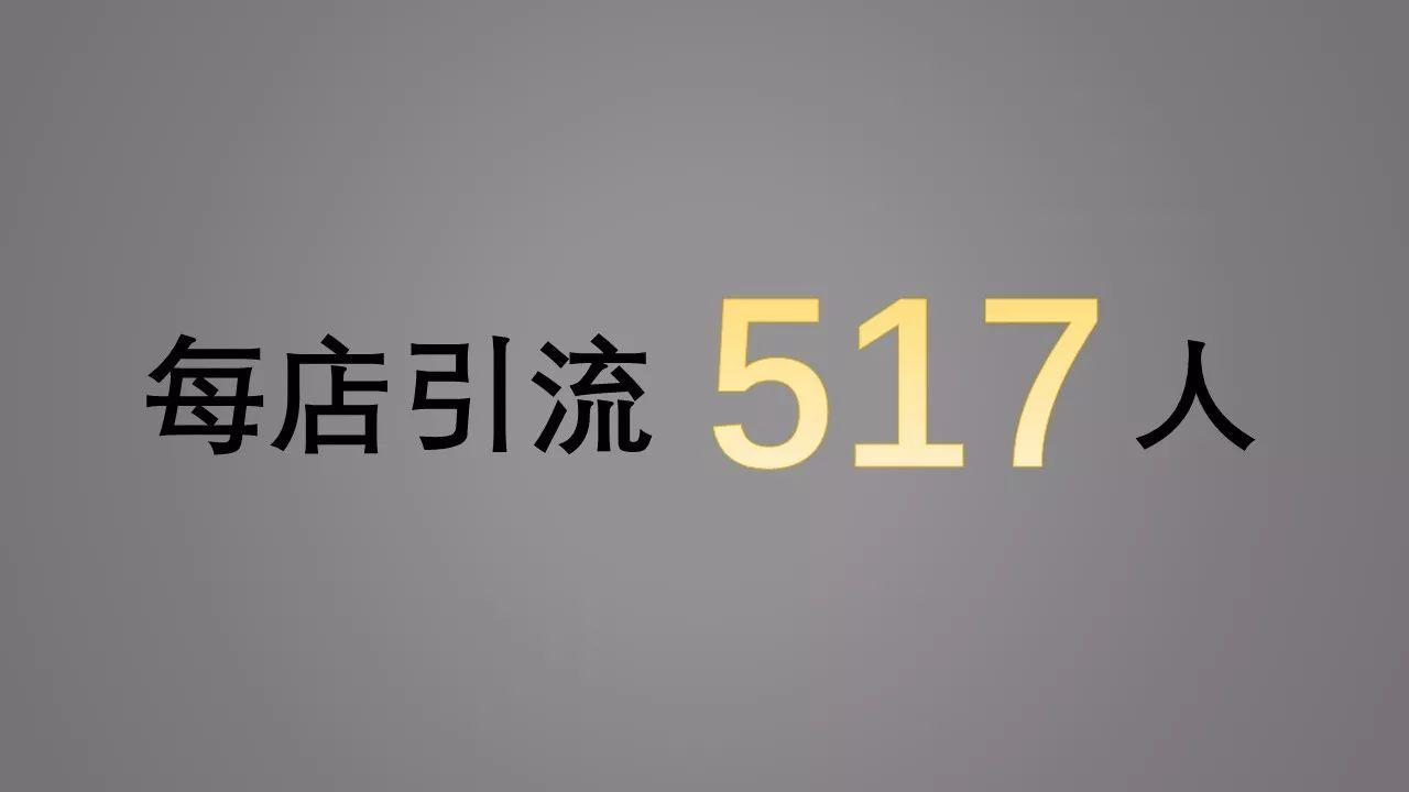 健身房一天引流386人,9人到店8人办卡,心不心