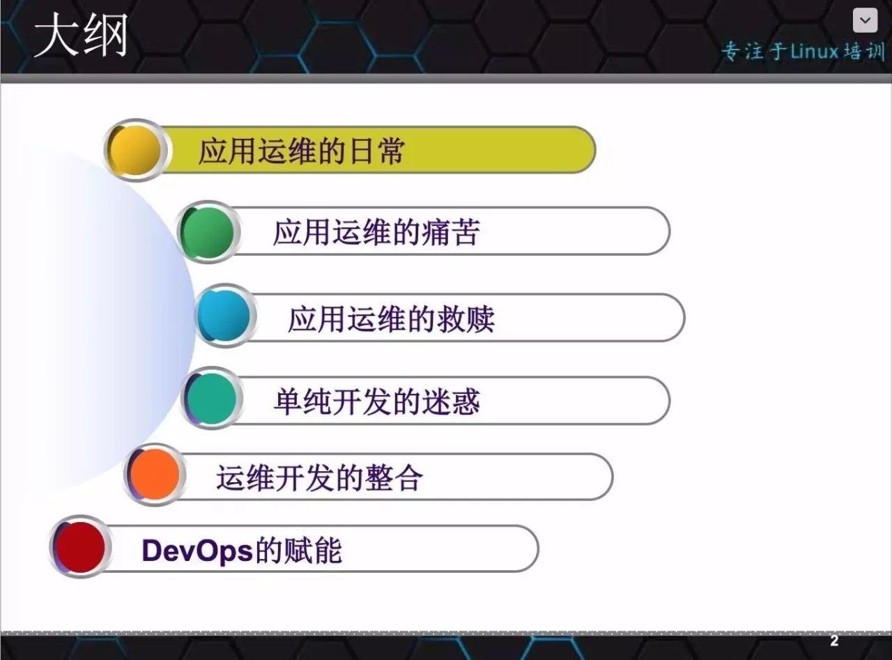 【大咖講堂-172期】三瘋:從應用運維到Devops你只差一點點