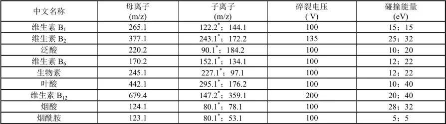 亚博体育在线投注中9种水溶性维生素的测定(附全文)