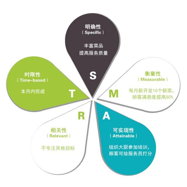 苏州MBA培训费用