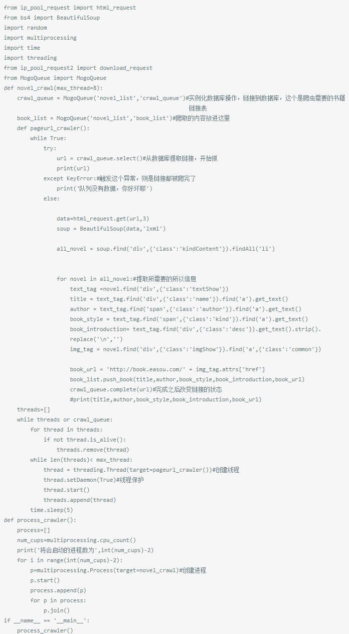 Python学习教程 | 用Python爬下十几万本小说,再也不会闹书荒!