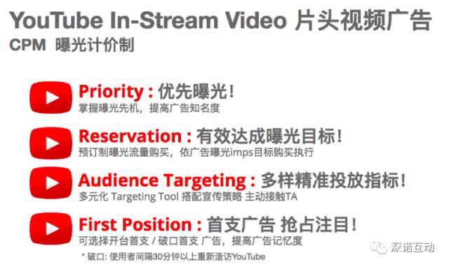 Youtube广告营销