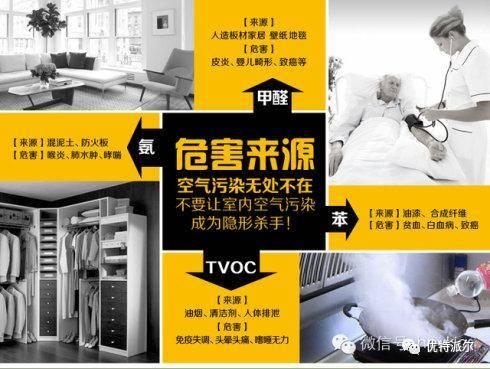 一台好的家用空气净化器,室内粉尘、空气污染全不怕!